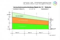 17_AL13_Süd-Block